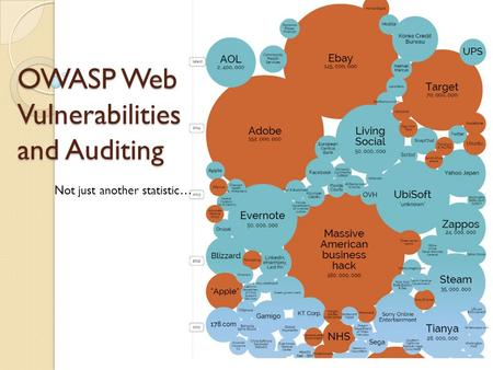 OWASP Web Vulnerabilities and Auditing Not just another statistic…
