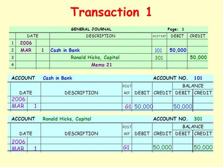 Transaction 1 2006 MAR 1 G150,000 2006 MAR 1 50,000 101 301 G1.