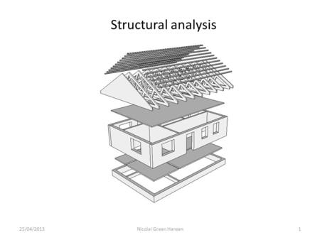 Structural analysis 25/04/2013 Nicolai Green Hansen.