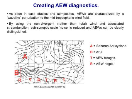Creating AEW diagnostics. As seen in case studies and composites, AEWs are characterized by a 'wavelike' perturbation to the mid-tropospheric wind field.