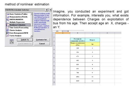 Method of nonlinear estimation Imagine, you conducted an experiment and got information. For example, interests you, what exists dependence between Charges.