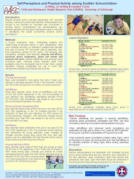 Self-Perceptions and Physical Activity among Scottish Schoolchildren Jo Kirby, Jo Inchley & Candace Currie Child and Adolescent Health Research Unit (CAHRU),