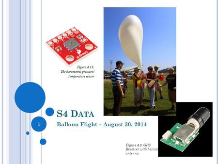 S4 D ATA Balloon Flight – August 30, 2014 1 Figure 4.5: GPS Receiver with helical antenna.