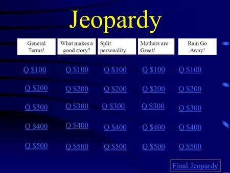 Jeopardy General Terms! What makes a good story? Mothers are Great! I feel a draft Q $100 Q $200 Q $300 Q $400 Q $500 Q $100 Q $200 Q $300 Q $400 Q $500.