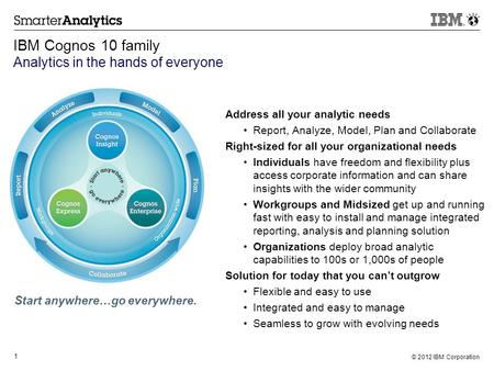 © 2012 IBM Corporation 1 IBM Cognos 10 family Analytics in the hands of everyone Address all your analytic needs Report, Analyze, Model, Plan and Collaborate.