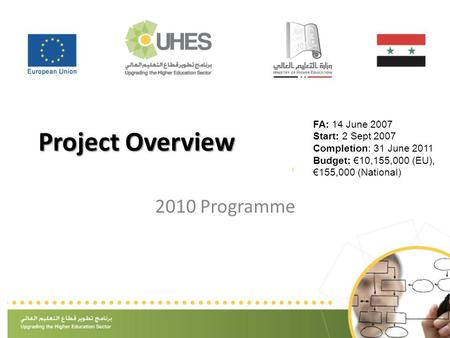 Project Overview 2010 Programme FA: 14 June 2007 Start: 2 Sept 2007 Completion: 31 June 2011 Budget: €10,155,000 (EU), €155,000 (National)