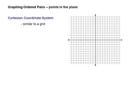 Graphing Ordered Pairs Cartesian Coordinate System - similar to a grid Graphing Ordered Pairs – points in the plane.