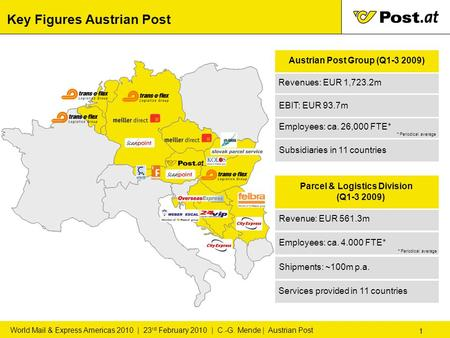 1 World Mail & Express Americas 2010 | 23 rd February 2010 | C.-G. Mende | Austrian Post Key Figures Austrian Post Revenues: EUR 1,723.2m Employees: ca.