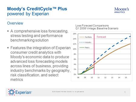 © 2010 Experian Information Solutions, Inc. All rights reserved. 1 Moody's CreditCycle™ Plus powered by Experian Overview  A comprehensive loss forecasting,