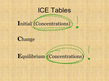 ICE Tables I nitial (Concentrations) C hange E quilibrium (Concentrations)