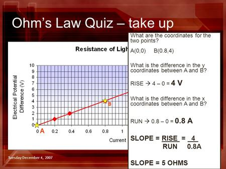 Tuesday December 4, 2007SNC1D | A. Manaktola Ohm's Law Quiz – take up What are the coordinates for the two points? A(0,0) B(0.8,4) What is the difference.