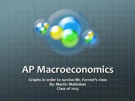 AP Macroeconomics Graphs in order to survive Mr. Forrest's class By: Martin Malimban Class of 2013.