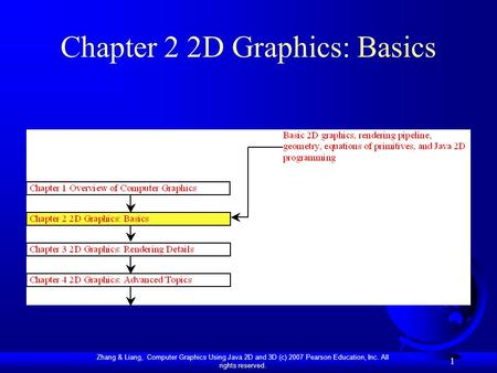 Zhang & Liang, Computer Graphics Using Java 2D and 3D (c) 2007 Pearson Education, Inc. All rights reserved. 1 Chapter 2 2D Graphics: Basics.