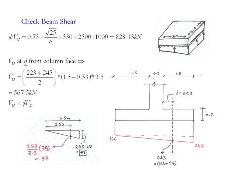 Check Beam Shear.