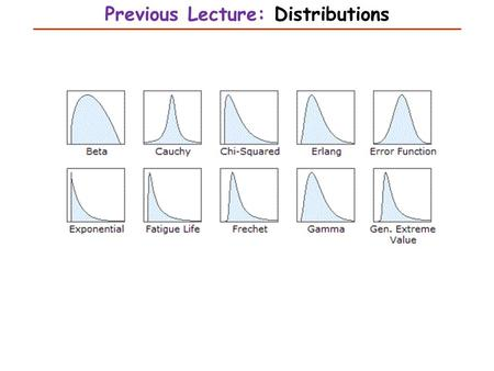 Previous Lecture: Distributions. Introduction to Biostatistics and Bioinformatics Estimation I This Lecture By Judy Zhong Assistant Professor Division.