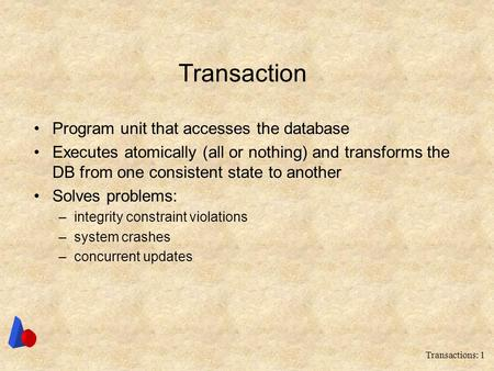 Transaction Program unit that accesses the database