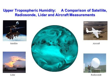 Upper Tropospheric Humidity: A Comparison of Satellite, Radiosonde, Lidar and Aircraft Measurements Satellite Lidar Aircraft Radiosonde.