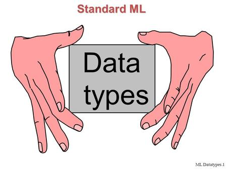 ML Datatypes.1 Standard ML Data types. ML Datatypes.2 Concrete Datatypes  The datatype declaration creates new types  These are concrete data types,