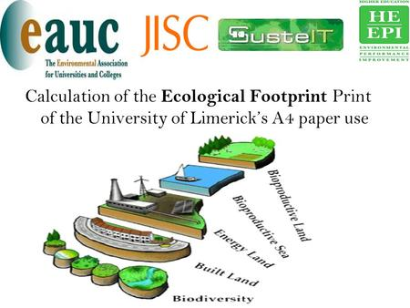 Ecological Footprinting has been defined as the method of measuring the 'load' imposed by a given population on nature. It represents the land area necessary.