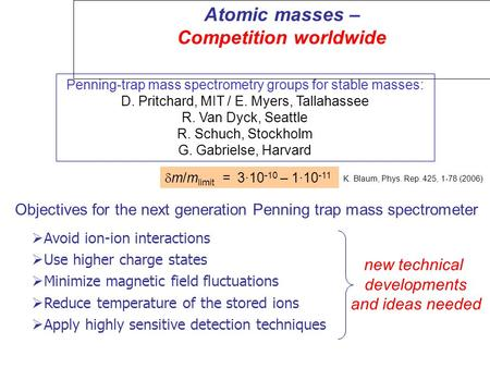 Atomic masses – Competition worldwide K. Blaum, Phys. Rep. 425, 1-78 (2006) Penning-trap mass spectrometry groups for stable masses: D. Pritchard, MIT.