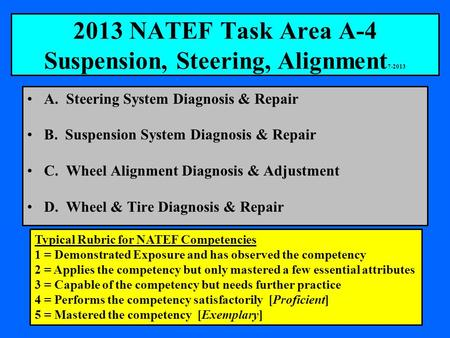 2013 NATEF Task Area A-4 Suspension, Steering, Alignment 7-2013 A. Steering System Diagnosis & Repair B. Suspension System Diagnosis & Repair C. Wheel.