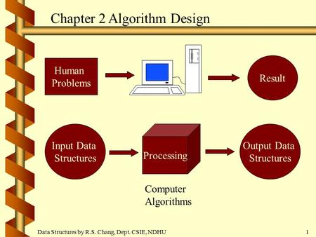 Data Structures by R.S. Chang, Dept. CSIE, NDHU1 Chapter 2 Algorithm Design Human Problems Result Input Data Structures Processing Output Data Structures.