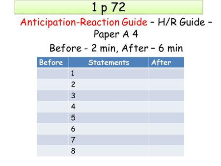 1 p 72 Anticipation-Reaction Guide – H/R Guide – Paper A 4 Before - 2 min, After – 6 min BeforeStatementsAfter 1 2 3 4 5 6 7 8.