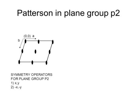 Patterson in plane group p2 (0,0) a b SYMMETRY OPERATORS FOR PLANE GROUP P2 1) x,y 2) -x,-y.