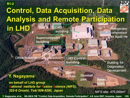 LHD Control and Data Y. Nagayama, et al.,6th IAEA-TM Control, Data Acquisition, Remote Participation, 4-8 June 2007, Inuyama, Japan1/28 Control, Data.