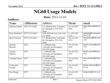 Submission doc.: IEEE 11-14/1386r1 Takuma Takada (NTT DOCOMO) November 2014 Slide 1 NG60 Usage Models Date: 2014-11-04 Authors: