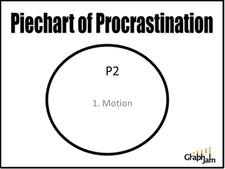 P2 1. Motion. 1. Whenever two objects interact the forces they exert are... 1.Equal 2.Opposite 3.Equal and opposite 4.Larger as time increases.