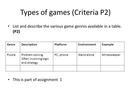Types of games (Criteria P2) List and describe the various game genres available in a table. (P2) This is part of assignment 1 GenreDescriptionPlatformEnvironmentExample.