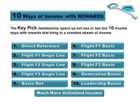 The Key Pick membership opens up not one or two but 10 income ways with rewards that bring in a constant stream of income. 10 Ways of Income with REWARDS.