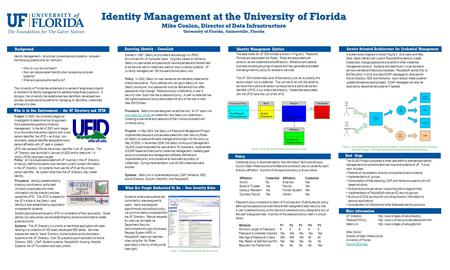Identity Management at the University of Florida Mike Conlon, Director of Data Infrastructure University of Florida, Gainesville, Florida Background Identity.