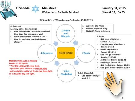 El Shaddai Ministries January 31, 2015 Welcome to Sabbath Service! Shevat 11, 5775 1.