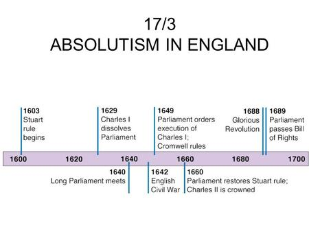 17/3 ABSOLUTISM IN ENGLAND. TUDORS AND STUARTS When he broke with the Roman Catholic Church or when he needed funds, Henry VIII consulted Parliament.