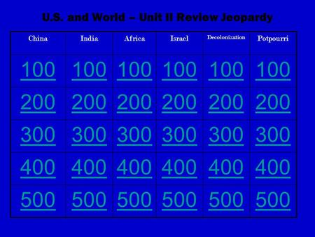 U.S. and World – Unit II Review Jeopardy ChinaIndiaAfricaIsrael Decolonization Potpourri 100 200 300 400 500.