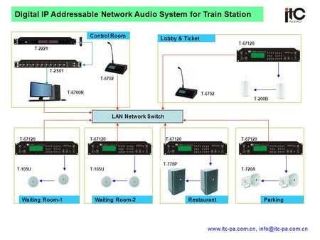 Digital IP Addressable Network Audio System for Train Station