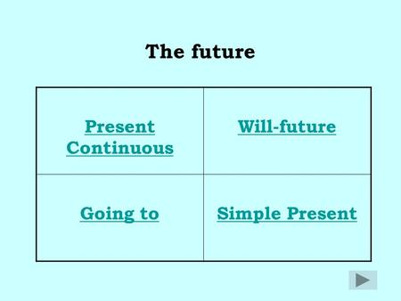 The future Present Continuous Will-future Going toSimple Present.