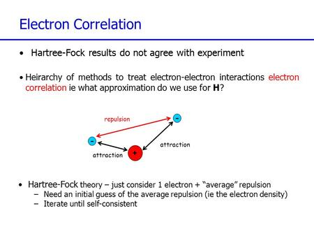 Electron Correlation Hartree-Fock results do not agree with experiment