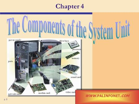 Chapter 4 p. 6 power supply ports drive bays processor memory sound card video card modem card network card WWW.PALINFONET.COM.