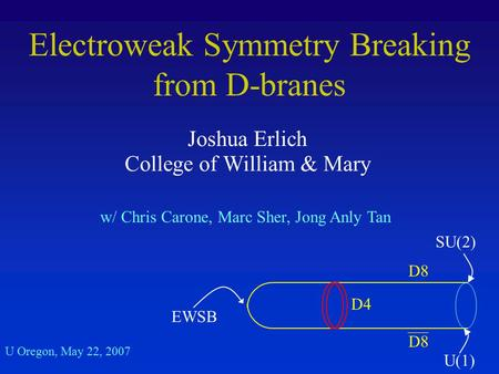 Electroweak Symmetry Breaking from D-branes Joshua Erlich College of William & Mary Title U Oregon, May 22, 2007 w/ Chris Carone, Marc Sher, Jong Anly.