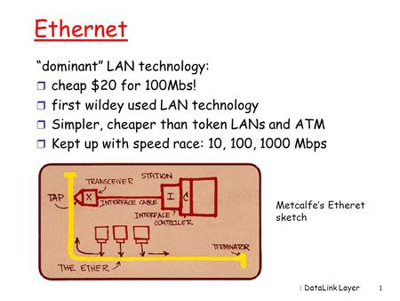 ": DataLink Layer1 Ethernet ""dominant"" LAN technology: r cheap $20 for 100Mbs! r first wildey used LAN technology r Simpler, cheaper than token LANs and."