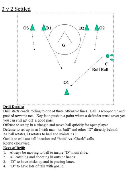 3 v 2 Settled O3 D1 D2 O2 G C Roll Ball O1 Drill Details: