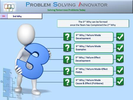 P roblem S olving I nnovator Solving Tomorrows Problems Today 3 rd Why / Failure Effect Development 3 rd Why / Failure Effect Development 3 rd Why / Failure.