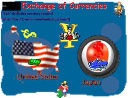 "[""S&D"" determine currency strengths] Japan United States [What if the U.S. wants more Mazdas from Japan?]"