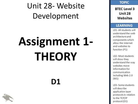 TOPIC LEARNING BTEC Level 3 Unit 28 Websites L01- All students will understand the web architecture and components which allow the internet and websites.