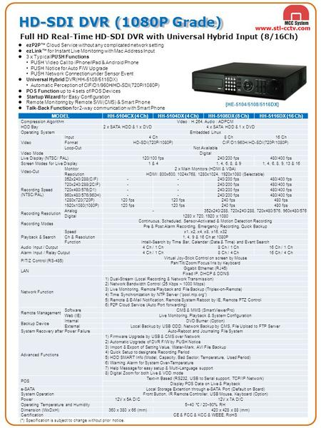 HD-SDI DVR (1080P Grade) Full HD Real-Time HD-SDI DVR with Universal Hybrid Input (8/16Ch) ezP2P™ Cloud Service without any complicated network setting.