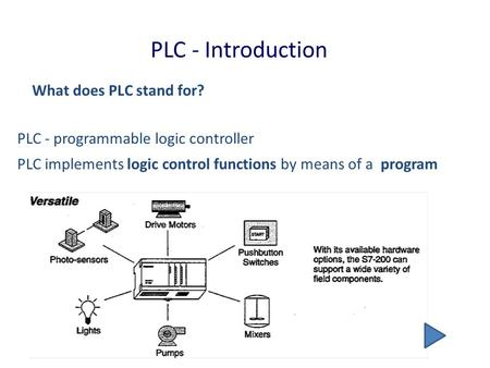PLC - Introduction What does PLC stand for?