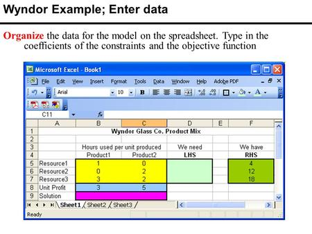 Wyndor Example; Enter data Organize the data for the model on the spreadsheet. Type in the coefficients of the constraints and the objective function.